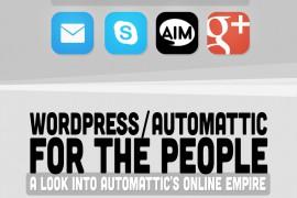 Interesting facts about Automattic & WordPress